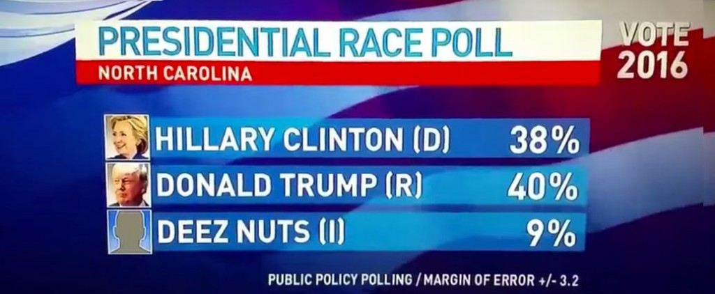 deez-nuts-current-presidential-poll